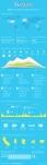 Infografía Foursquare
